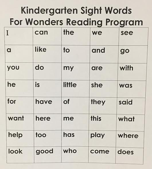 Guthrie Public Schools Kindergarten Sight Words